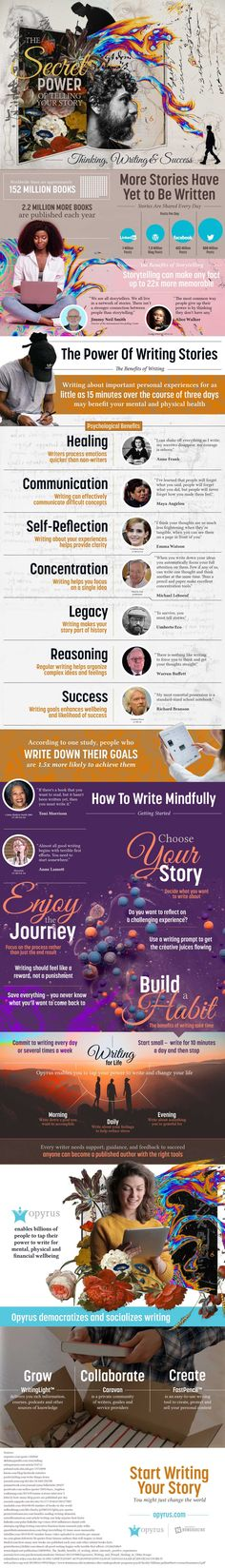 The Secret Power of Telling Your Story Write Your Own Story, Your Story, Social Media Services, Social Media Marketing, Content Marketing, Secret Power, Stress Symptoms, Mood Enhancers, Writing About Yourself