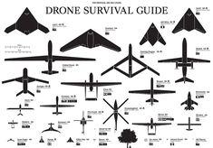 Как выглядят беспилотники дроны? Все боевые дроны на одной картинке!   - http://rueconomist.ru/kak-vyiglyadyat-bespilotniki-dronyi-vse-boevyie-dronyi-odnoy-kartinke/