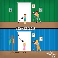 Ahora en la #Programación #Orientada a #Protocolos (POP) nuestras dos #fotógrafas tendrán a niños o niñas diferentes para cada #foto. Estos niños serán creados con unos #requisitos #definidos en el #protocolo (llamado Infantil).  Estos niños (metafóricamente hablando en este ejemplo) son #entidades #independientes y #únicas, gracias a unas #estructuras que serán #programadas conforme a este protocolo Infantil. Esta es una #clave #importante que hace #POP #superior a #POO… -continuará- #iOS…