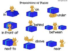 ] Prepositions of Places - Poster by English House ABC English Grammar Pdf, English Prepositions, Teaching English Grammar, Preposition Pictures, Preposition Activities, Esl Lessons, English Lessons, Learn English, Kindergarten Pictures