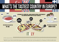What's the Tastiest Country in Europe?