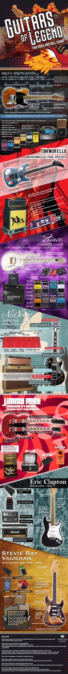 INFOGRAPHIC: GUITARS OF LEGEND – THAT ROCK AND ROLL SOUND