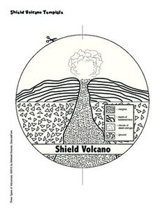 Types of volcanoes science doodle notes, inb, anchor chart