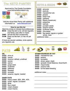 Ketogenic Diet Food List : http://www.mydreamshape.com/ketogenic-diet-food-list/