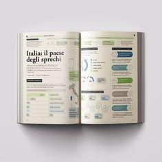 """Concludiamo la serie di infografiche ispirate a """"IL - Idee e Lifestyle"""", magazine mensile del Sole 24 Ore, sullo spreco domestico del cibo in Italia.  Progetto di Silvia Giolo  #igdaily #scuolagraficavenezia #graficapubblicitaria #graphicdesign #graficapubblicitariavenezia #grafica #graphic #studenti #design #newdesigners2017 #allieviGP #skuolanet #infografica #infographic"""