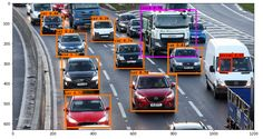 A Practical Guide to Object Detection using the Popular YOLO Framework – Part III (with Python codes) Computer Vision, Data Science, What You Can Do, Search Engine Optimization, Yolo, Python, Objects, Coding, Technology