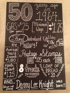birthday party ideas for men 50th Birthday Party Ideas For Men, Moms 50th Birthday, 50th Birthday Decorations, Fifty Birthday, 50th Party, 40th Birthday Parties, Anniversary Parties, 1964 Birthday, Birthday Signs