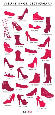 charming life pattern: Visual Shoe Dictionary - style - fashion
