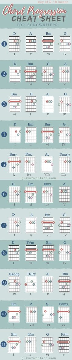 218 Best Chord Progressions Images On Pinterest In 2018 Guitar