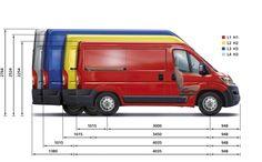 Les dimensions des versions 2014 des grands fourgons de Fiat et PSA n'ont pas changé.