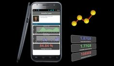 Smart Analytics Helping You To Keep Tabs On Your Calls