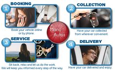 Car repair and servicing for all makes and models at Many Autos. How it works? It's only four easy steps. Booking online or by phone Collection Service Delivery Oil Service, Car Repair, Delivery, Models, Phone, Easy, Collection, Autos, Telephone
