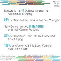 Skincare statistics - Rodan + Fields - marketing material #thetinyprofessionals