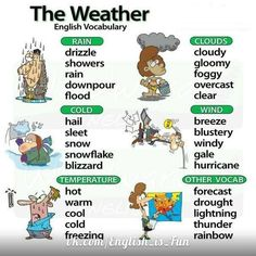 weather, #learn #english
