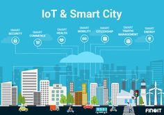 #IoT #IoTapplicationdevelopmentcompany #IoTappdevelopmentcompany #IoTdevelopmentcompany #IoTapplicationdevelopment    https://www.finoit.com/internet-of-things/