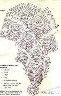 Delicadezas en crochet Gabriela: Vestido de bebè