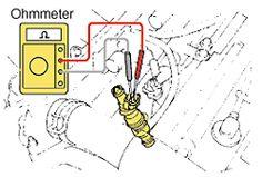 Test Fuel Injectors