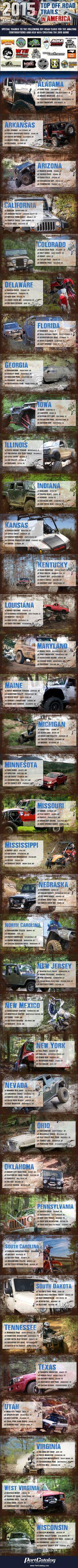 2015 Top Off Road Trails in America