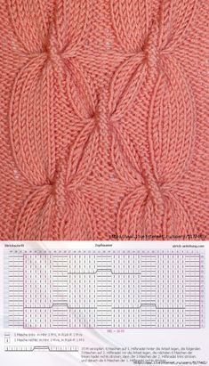 cable knit pattern with chart liveinternet. Cable Knitting, Sweater Knitting Patterns, Knitting Charts, Knitting Designs, Knit Patterns, Knitting Projects, Stitch Patterns, Knitted Blankets, How To Knit