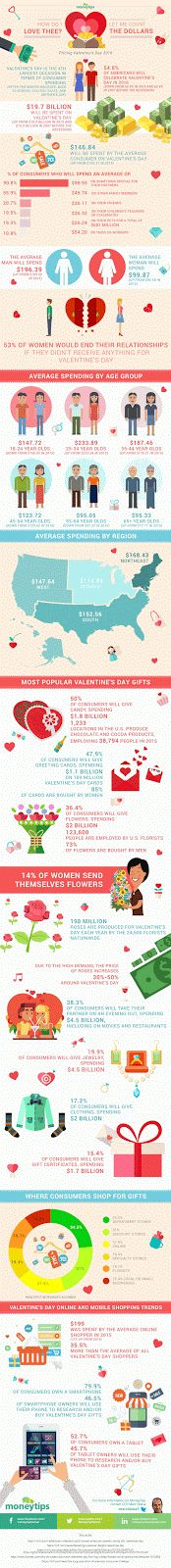 "Club de fanaticos Walt Disney & Hallmark International: ""Disney Valentine's Day, Be Inspired"": How much is spent on Valentine's day? The answer will shock you"