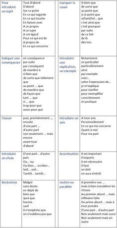 Liste De Mots Positifs Education De Base Apprendre Le