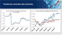 MEDEF Actu-Eco de la semaine du 25 au 29 juin 2012  Tendances récentes des marchés - Brent - Euro - Dollar - Obligations d'état