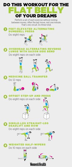 The Workout You Need if You Want Sexy, Lean Abs—FOR LIFE   Women's Health