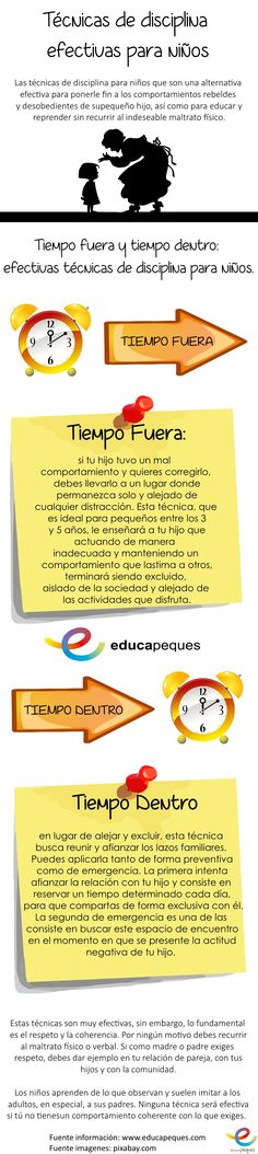 Infografía: Técnicas de disciplina en niños y niñas Class Management, Classroom Management, Educational Activities, Activities For Kids, Personal History, Happy Mom, Kids Education, Psychology, Coaching