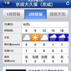 今日は午後から雨の予報