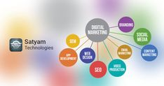 Satyam Technologies is best SEO company in Aberdeen that offers complete search engine optimization Solutions at affordable prices. Call us today for hire SEO Experts. Aberdeen Scotland, Scotland Uk, Best Seo Company, Best Digital Marketing Company, Branding Digital, Best Seo Services, Seo Tips, Search Engine Optimization, Science And Technology