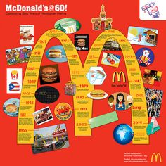 McDonald's @ 60! Celebrating 60 years of #hamburger history!  Thank you to our customers, suppliers & employees for a sensational 60 years!