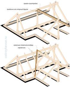 Стыкования двух крыш. Ендовы A Frame House Plans, House Layout Plans, House Layouts, Small House Plans, Steel Trusses, Roof Trusses, Backyard Pavilion, Barn Door Designs, Hip Roof