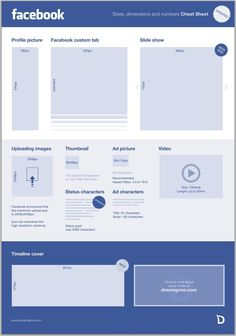 The New Updated Facebook Cheat Sheet of Sizes and Dimensions