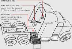 Resultado de imagen para medidas de camiones a escala