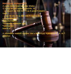 Büntetőjogi tájékoztató 4.: A csalás bűntette Movies, Movie Posters, Films, Film Poster, Cinema, Movie, Film, Movie Quotes, Movie Theater