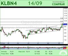 KLABIN S/A - KLBN4 - 14/09/2012 #KLBN4 #analises #bovespa
