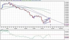 Fore more updated #Forexnews visitL http://www.forexminute.com