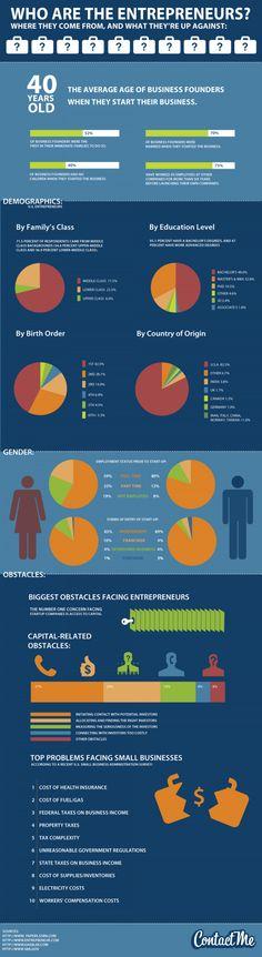¿Quiénes son los emprendedores?