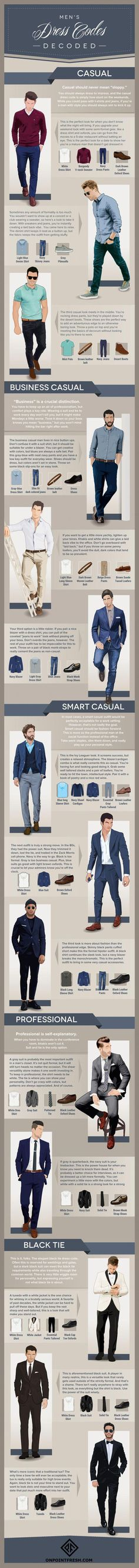 Men's Dress Codes Decoded [Infographic] #MensFashionSmart