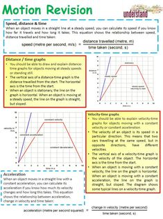 David Chalk (@teacherchalky1) | Twitter Physics Lessons, Physics Notes, Science Notes, Teaching Science, Physics And Mathematics, Gcse Physics Revision, Gcse Math, Life Hacks For School, School Study Tips