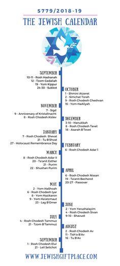 Jewish Calendar 5779 Cultura Judaica, Arte Judaica, Jewish Holiday Calendar, Jewish Beliefs, Simchat Torah, Jewish Festivals, Messianic Judaism, Jewish Celebrations, Learn Hebrew
