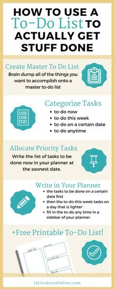 To Do List Printable Free Printable Organization Free Printable Organization Free Printable For Binders Free Printable Planner Free Printable To Do List college how to be productive college printable free printable for organizing stop procrastinating be To Do Lists Printable, Printable Planner, Free Printables, Templates Printable Free, Planner Organization, Printable Organization, Business Organization, University Organization, Stationary Organization