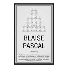 Shop Blaise Pascal Poster created by ThalassaStudios. Mathematics Images, Physics And Mathematics, Sum Of Squares, Conic Section, Alan Turing, Math Poster, Classroom Posters, Classroom Teacher, Science Projects