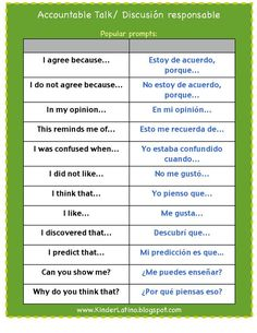 Speaking & conversation phrases for Spanish class. Great for the debate/subjunctive project. Speaking & conversation phrases for Spanish class. Great for the debate/subjunctive project. Spanish Basics, Spanish Grammar, Spanish Words, Spanish English, Spanish Language Learning, Spanish Teacher, Spanish Classroom, Spanish Lessons, How To Speak Spanish