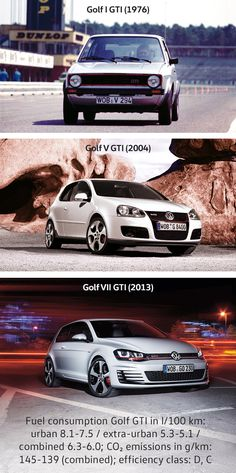 The sporty Golf GTI with injection technology was an instant success. To this day, the insignias of the first GTI have gone unchanged: the red stripe, the checkered sport seats and the golf-ball-like gearshift knob. In 2004, the 200 hp limit was reached and then the honeycomb grille was added. Together with the air inlets in the front spoiler and the red brake calipers, the latest generation promises lots of driving fun – one that the Golf GTI has always kept.