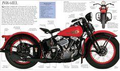 Knuckle of course. Knucklehead Motorcycle, Harley Davidson Knucklehead, Harley Davidson Motorcycles, Old School Motorcycles, Vintage Motorcycles, Modelos Harley Davidson, Chicano, Harley Davidson Engines, Vintage Biker