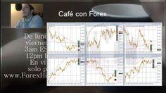 Forex con Café del  de Noviembre del 2011