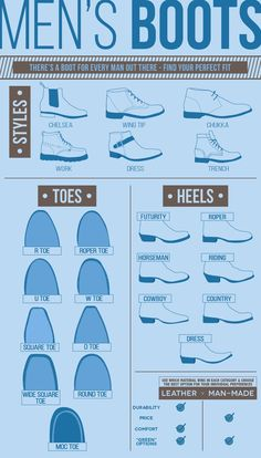 Types of Mens Boots Infographic is part of Boots men - Mens Style Guide, Men Style Tips, Clothing Hacks, Mens Clothing Styles, Shoe Lacing Techniques, Men Closet, Mens Boots Fashion, Men's Grooming, Style Guides