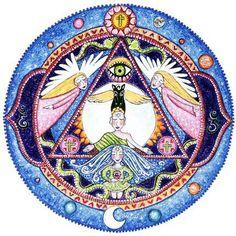6th Chakra Mandala Art Card  Third Eye   Agnya  by LindyLonghurst, $4.50