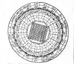 Daira (circular talisman)
